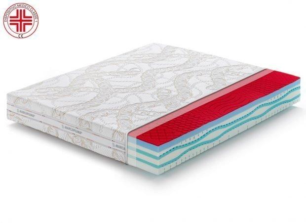 Materassi Memory Vs Lattice.Memory Foam Mattress Ice Sensation Marcapiuma