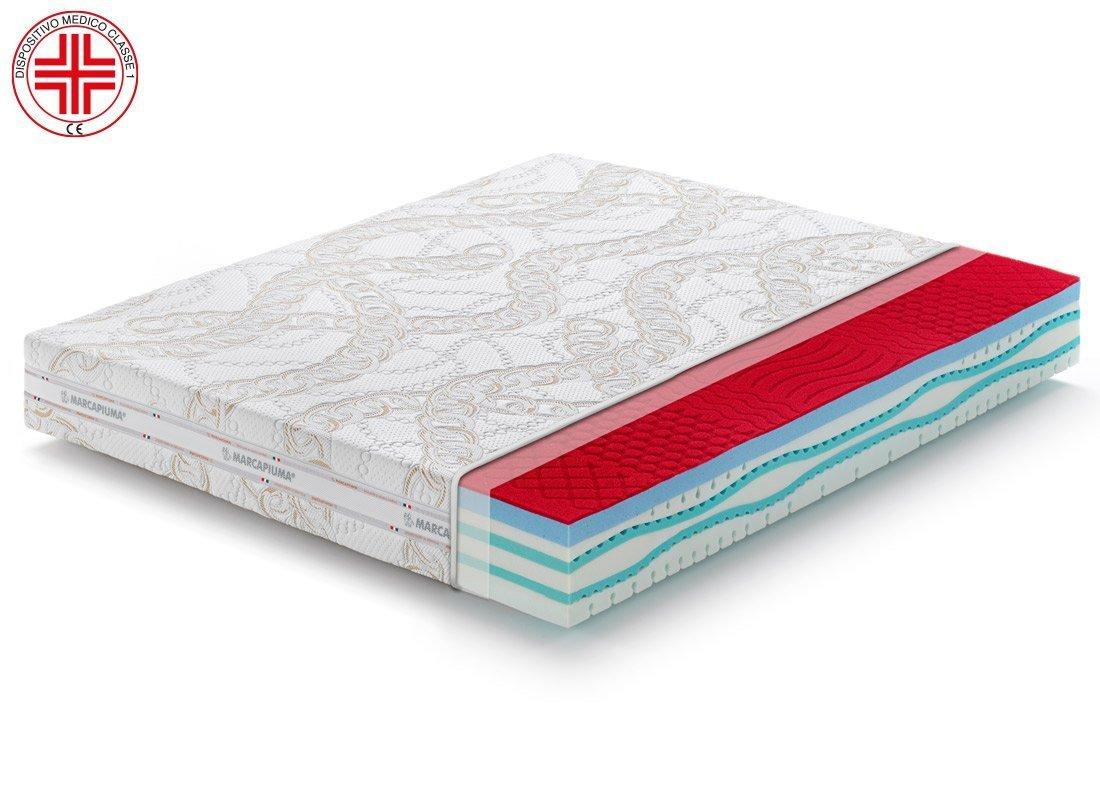Materassi Fresh Memory Gel.Memory Foam Mattress Ice Sensation Marcapiuma