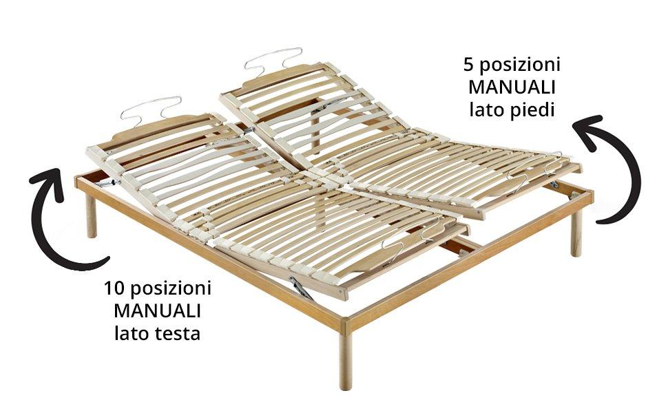 Rete-S.A.-Manuale-posizioni-Marcapiuma