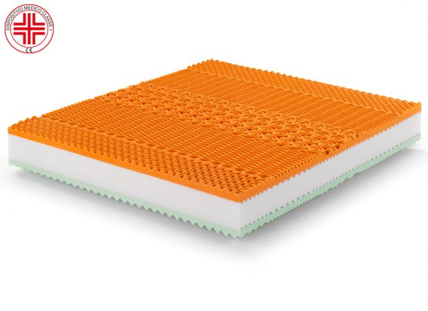 Materasso Sensitive Memory Opinioni.Memory Foam Mattress Rainbow Plus Marcapiuma