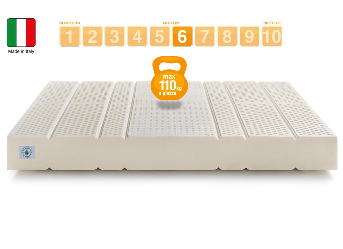 Materasso in Lattice con scala di rigidezza media Marcapiuma